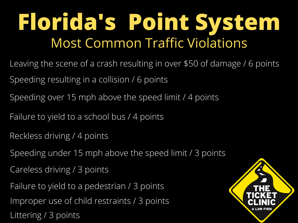 Florida's Point System in 2020 - A Complete Guide | The ...