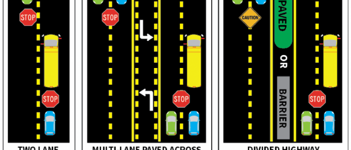 New In 2021 Traffic Ticket Penalties Doubled For Passing School Buses